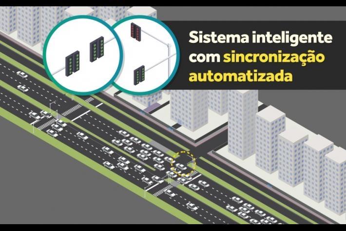 Florianópolis terá gestão de sinaleiras em tempo real
